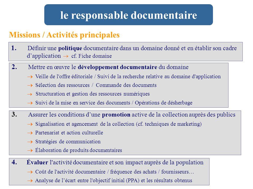 1. Définir une politique documentaire dans un domaine donné et en établir son cadre dapplication cf. Fiche domaine 2. Mettre en œuvre le développement