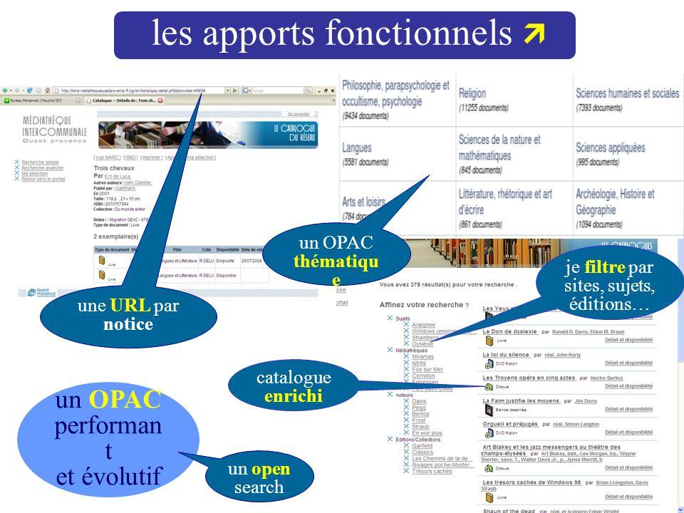 les apports fonctionnels un OPAC performan t et évolutif je filtre par sites, sujets, éditions… catalogue enrichi un open search un OPAC thématiqu e u