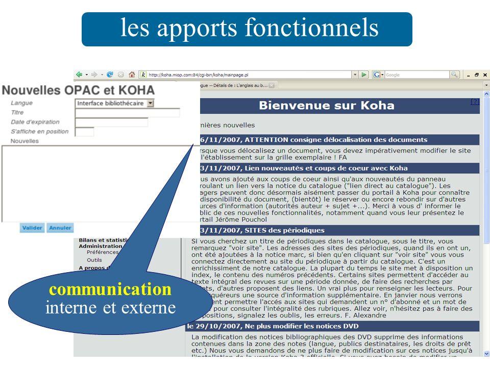 les apports fonctionnels communication interne et externe