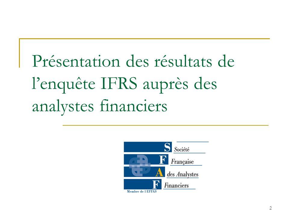 3 Objectif de lenquête: Sonder la perception des analystes financiers vis-à-vis des IFRS.