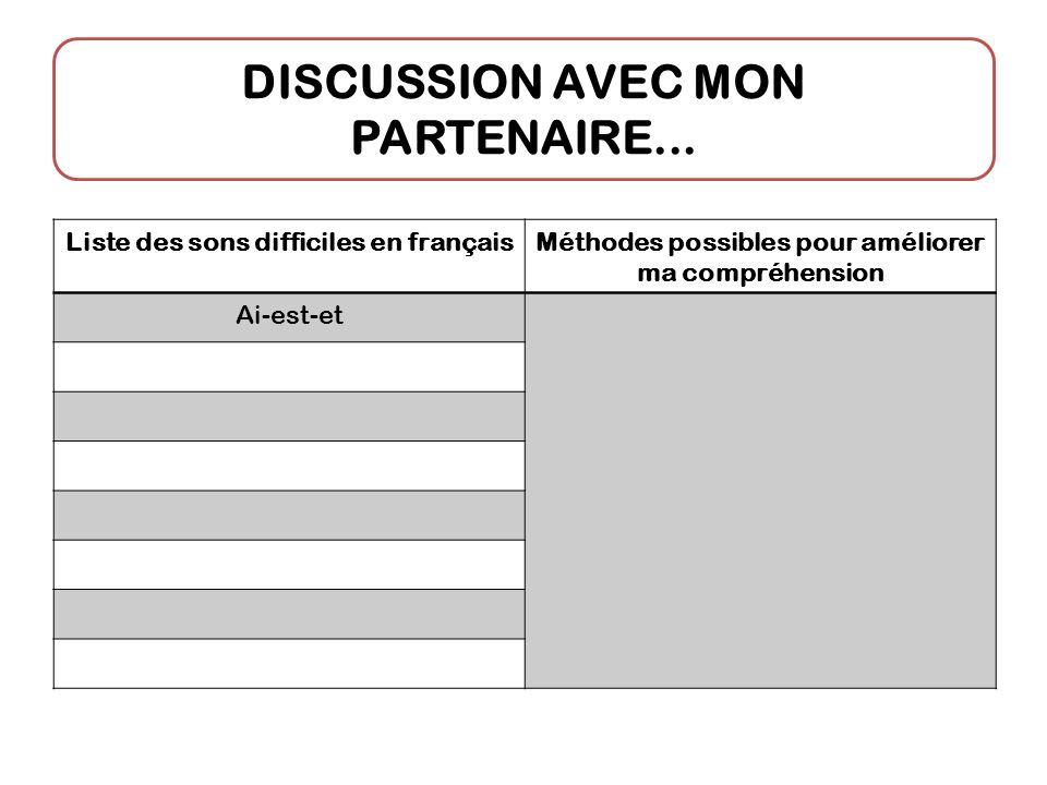 Liste des sons difficiles en françaisMéthodes possibles pour améliorer ma compréhension Ai-est-et DISCUSSION AVEC MON PARTENAIRE...