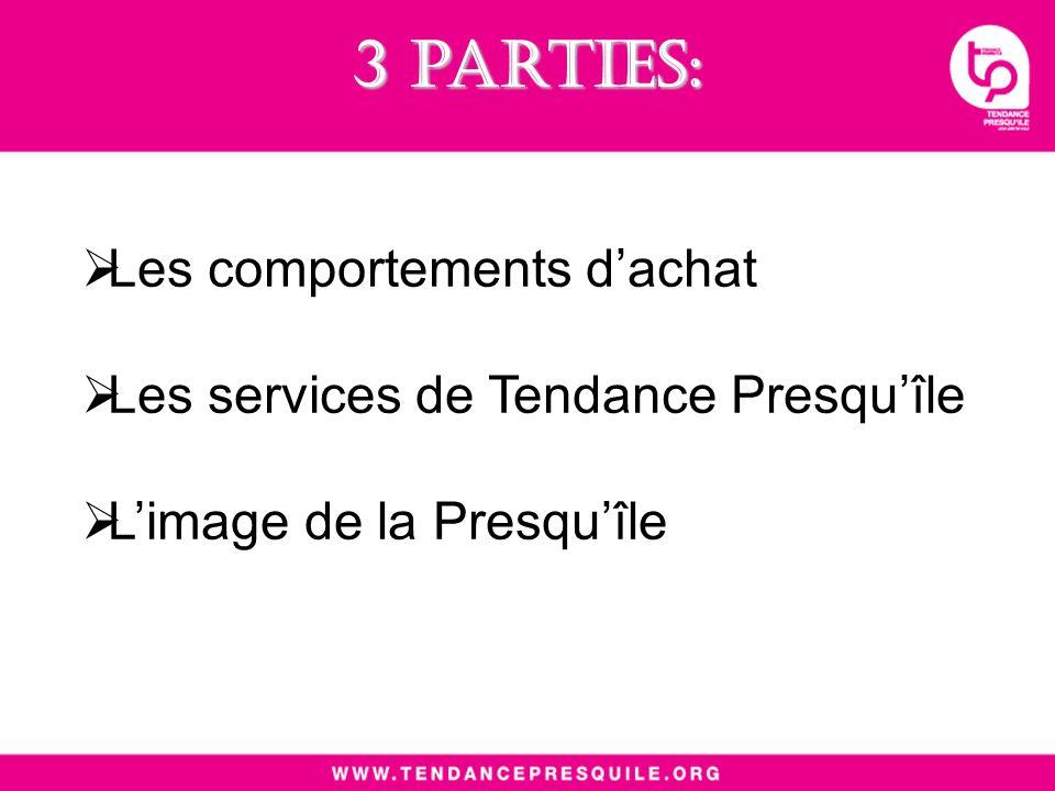 3 parties: Les comportements dachat Les services de Tendance Presquîle Limage de la Presquîle