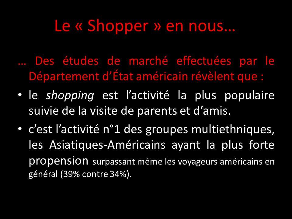 Le « Shopper » en nous… … Des études de marché effectuées par le Département dÉtat américain révèlent que : le shopping est lactivité la plus populaire suivie de la visite de parents et damis.