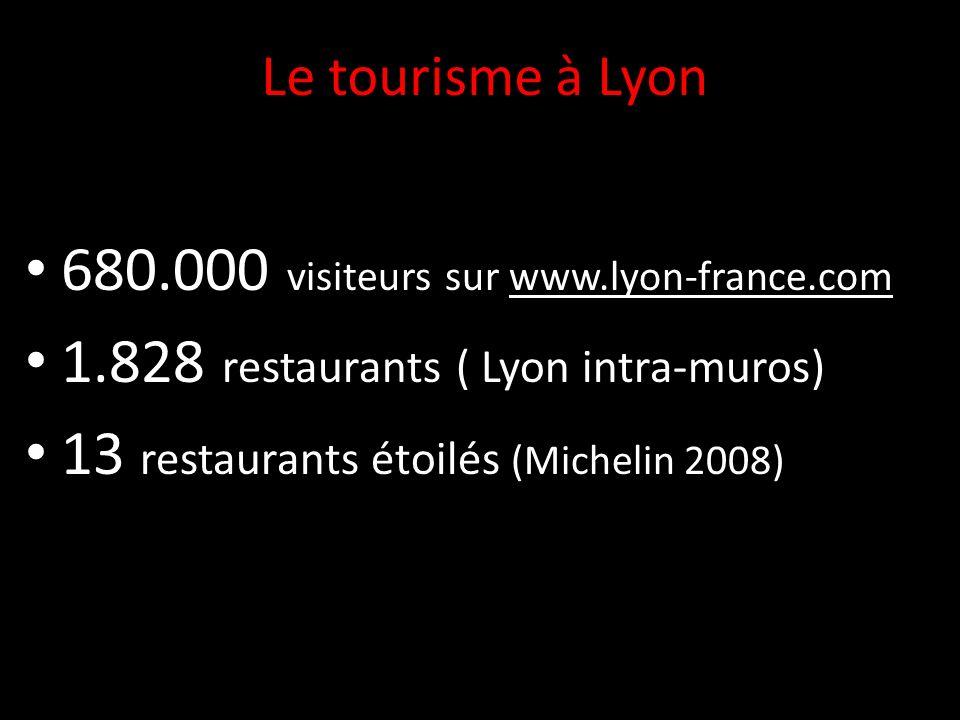 680.000 visiteurs sur www.lyon-france.com 1.828 restaurants ( Lyon intra-muros) 13 restaurants étoilés (Michelin 2008) Le tourisme à Lyon
