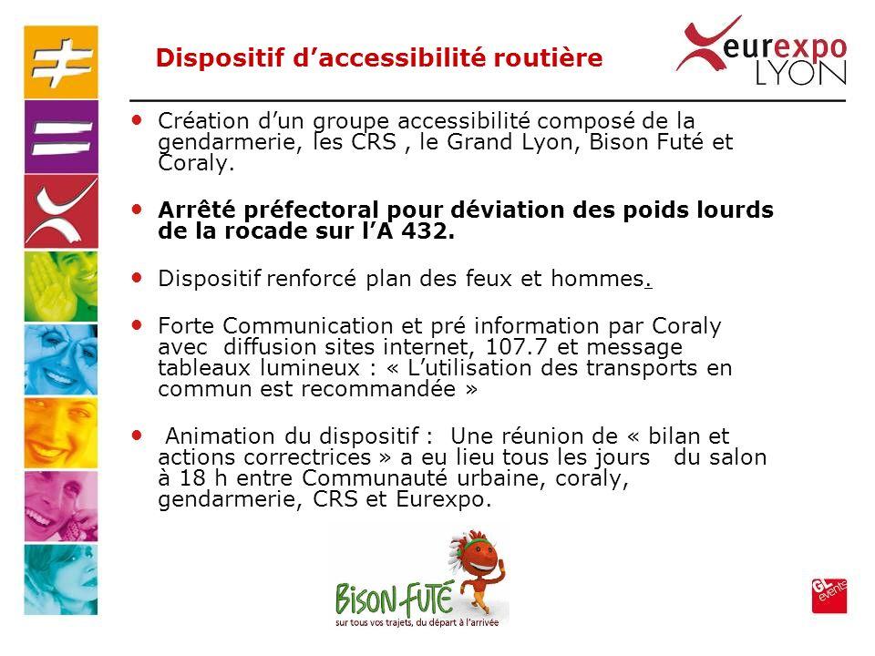 Création dun groupe accessibilité composé de la gendarmerie, les CRS, le Grand Lyon, Bison Futé et Coraly. Arrêté préfectoral pour déviation des poids