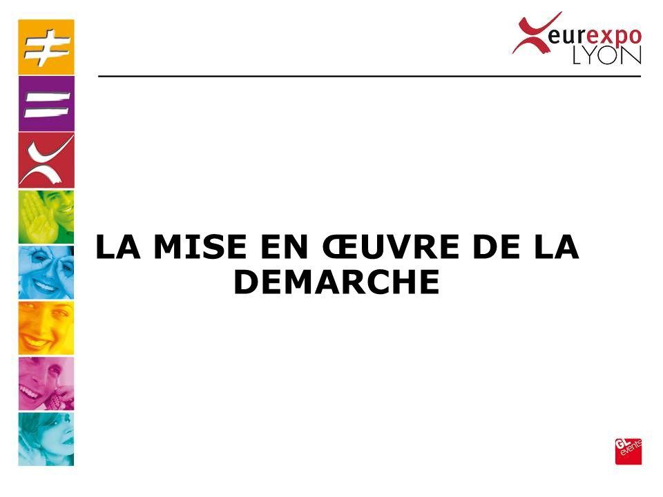 1.Objectifs de la démarche: Renforcer le rayonnement et lattractivité de la destination Lyon, et créer un avantage concurrentiel en matière de tourisme daffaires pour: Faire de Lyon une ville référence en matière daccueil 2.