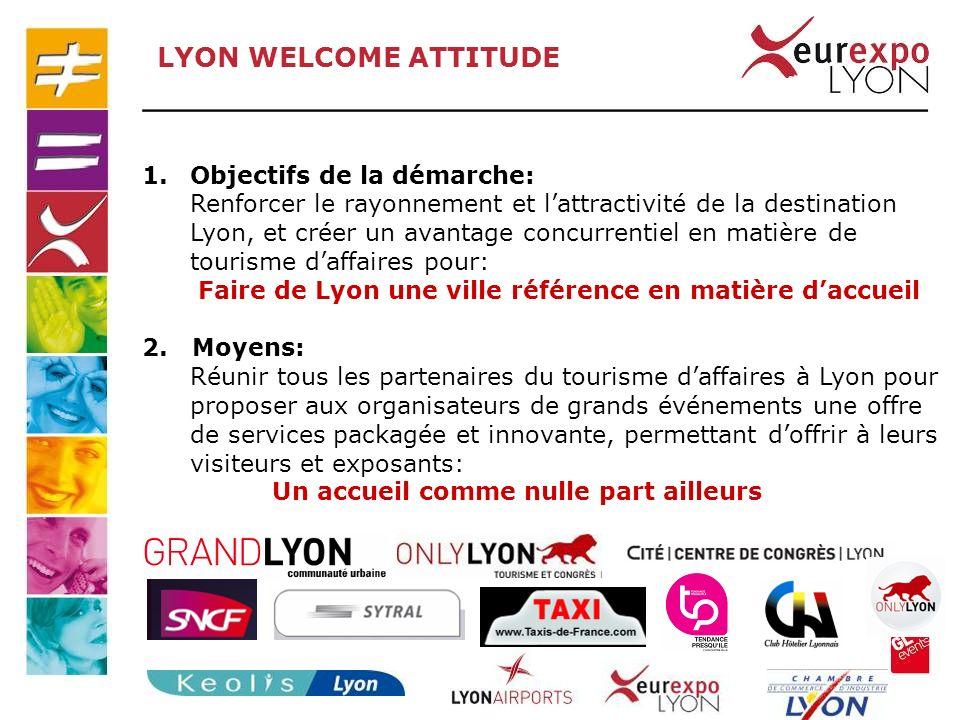 1.DEMARRAGE du PLAN 2P 2S, soit mise en place dune réunion mensuelle depuis fin mars avec tous les acteurs du tourisme daffaires, co animé par le Grand Lyon, lOffice du Tourisme et EUREXPO 2.Réunions spécifiques avec le Sytral, les gares et les Aéroports 3.LANCEMENT de la LYON WELCOME ATTITUDE par JM DACLIN à la PRESSE mi novembre 4.APPLICATION aux Salons 2P 2S : Piscine –Pollutec et Sihra- Solutrans 5.Généralisation aux Grands Evènements et Salons Démarrage mars 2008 et premiers résultats novembre 2008 !