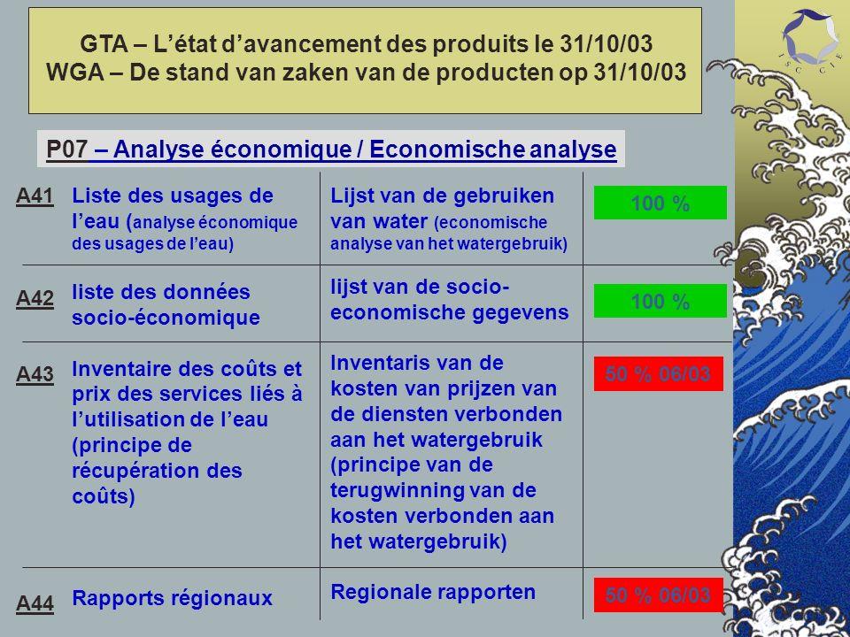 P07 – Analyse économique / Economische analyse Liste des usages de leau ( analyse économique des usages de leau) liste des données socio-économique In