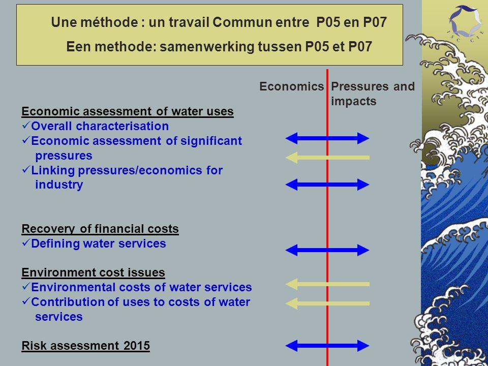 Une méthode : un travail Commun entre P05 en P07 Een methode: samenwerking tussen P05 et P07 EconomicsPressures and impacts Economic assessment of wat