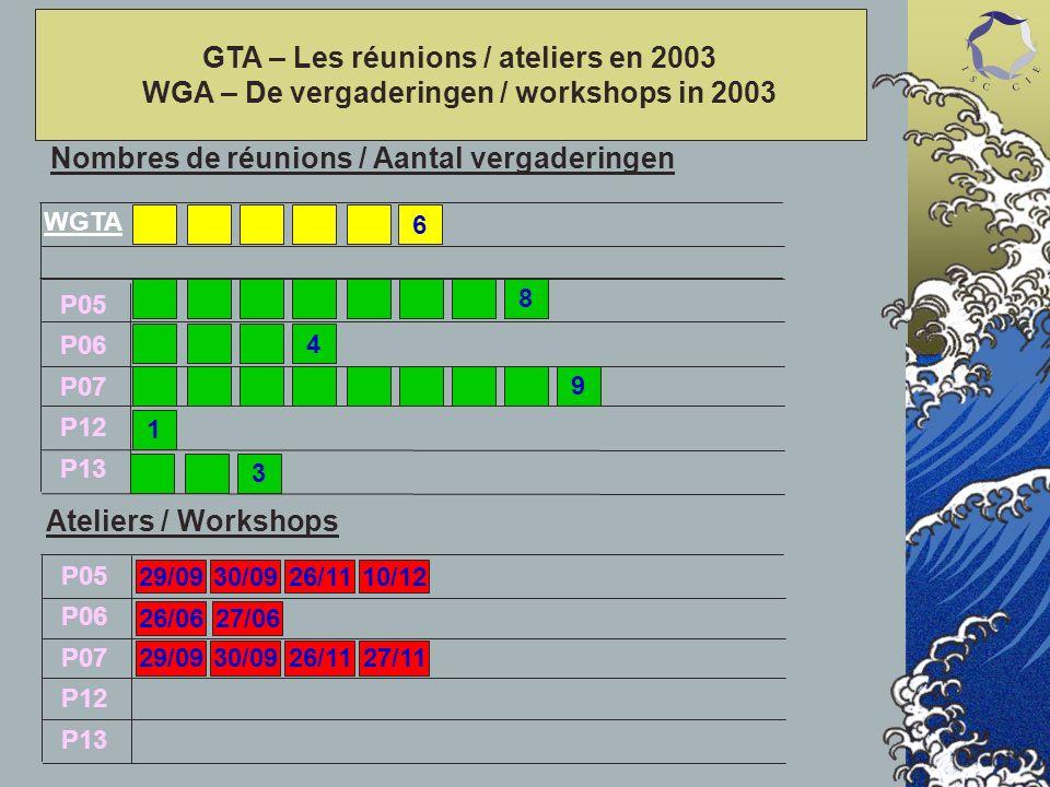 GTA – Les réunions / ateliers en 2003 WGA – De vergaderingen / workshops in 2003 P05 P06 P07 P12 P13 P05 P06 P07 P12 P13 Nombres de réunions / Aantal