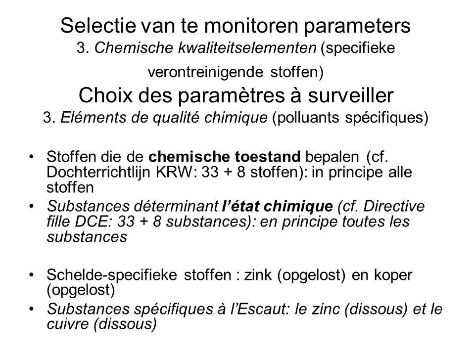 Selectie van te monitoren parameters 3.
