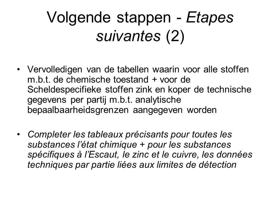 Volgende stappen - Etapes suivantes (2) Vervolledigen van de tabellen waarin voor alle stoffen m.b.t.