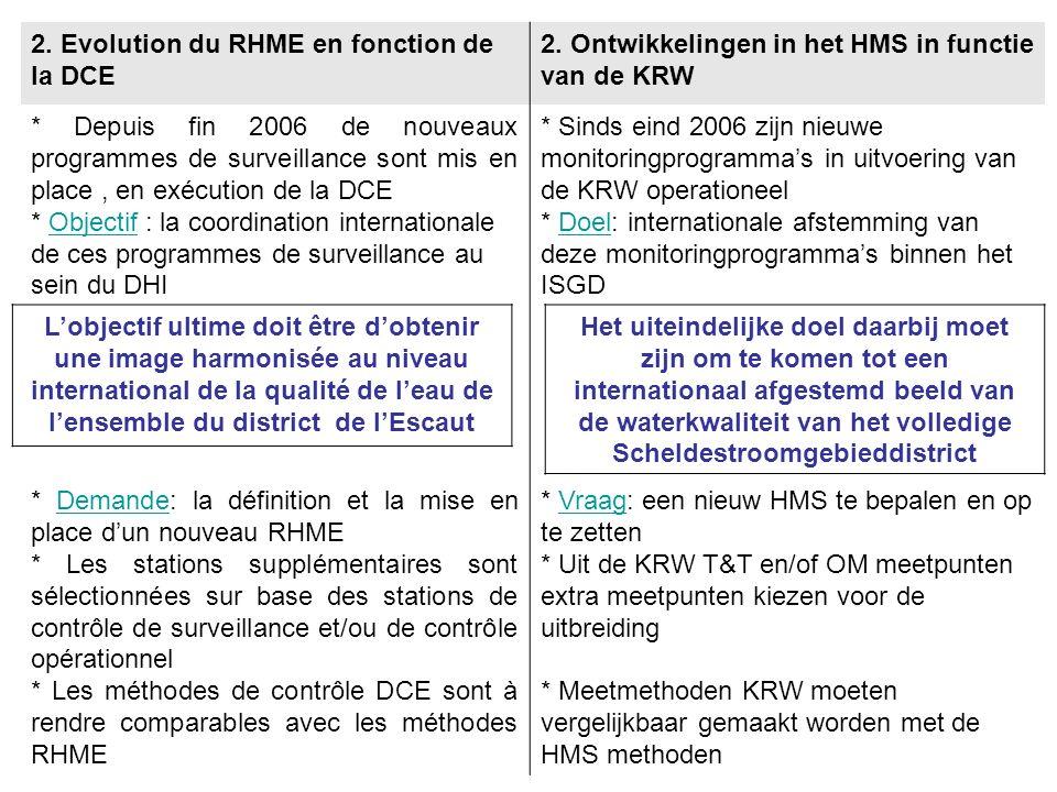 2. Evolution du RHME en fonction de la DCE 2.