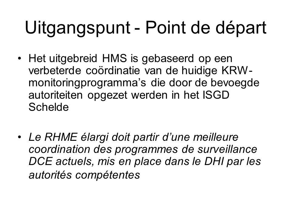 Uitgangspunt - Point de départ Het uitgebreid HMS is gebaseerd op een verbeterde coördinatie van de huidige KRW- monitoringprogrammas die door de bevoegde autoriteiten opgezet werden in het ISGD Schelde Le RHME élargi doit partir dune meilleure coordination des programmes de surveillance DCE actuels, mis en place dans le DHI par les autorités compétentes