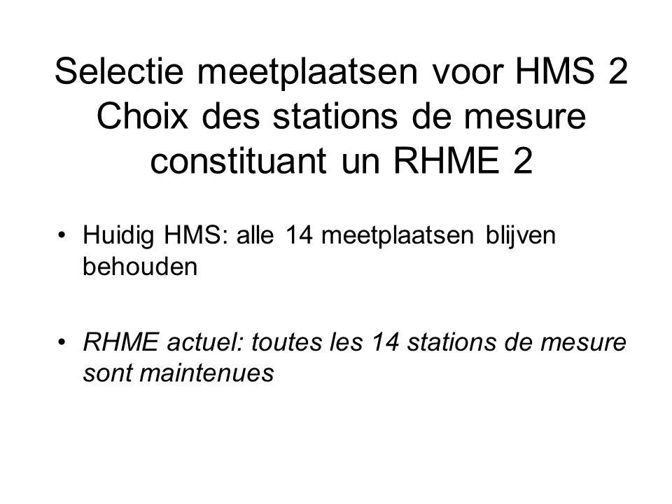 Selectie meetplaatsen voor HMS 2 Choix des stations de mesure constituant un RHME 2 Huidig HMS: alle 14 meetplaatsen blijven behouden RHME actuel: toutes les 14 stations de mesure sont maintenues