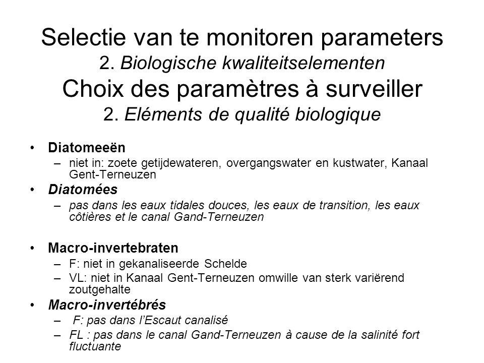 Selectie van te monitoren parameters 2.