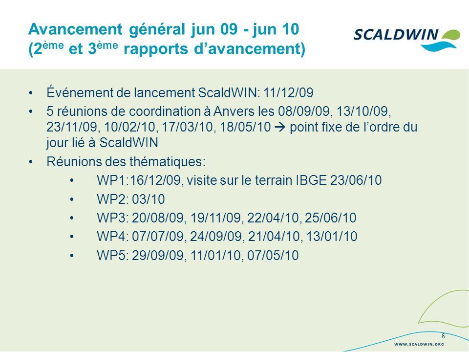 Avancement général jun 09 - jun 10 (2 ème et 3 ème rapports davancement) Événement de lancement ScaldWIN: 11/12/09 5 réunions de coordination à Anvers les 08/09/09, 13/10/09, 23/11/09, 10/02/10, 17/03/10, 18/05/10 point fixe de lordre du jour lié à ScaldWIN Réunions des thématiques: WP1:16/12/09, visite sur le terrain IBGE 23/06/10 WP2: 03/10 WP3: 20/08/09, 19/11/09, 22/04/10, 25/06/10 WP4: 07/07/09, 24/09/09, 21/04/10, 13/01/10 WP5: 29/09/09, 11/01/10, 07/05/10 6