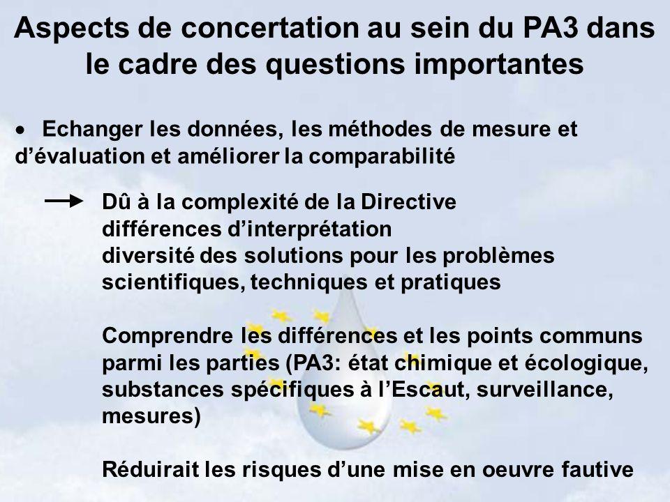 Aspects de concertation au sein du PA3 dans le cadre des questions importantes Echanger les données, les méthodes de mesure et dévaluation et améliore
