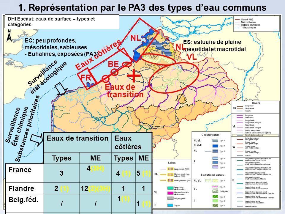 Eaux côtières 1. Représentation par le PA3 des types deau communs Eaux de transition ES: estuaire de plaine mésotidal et macrotidal Surveillance État