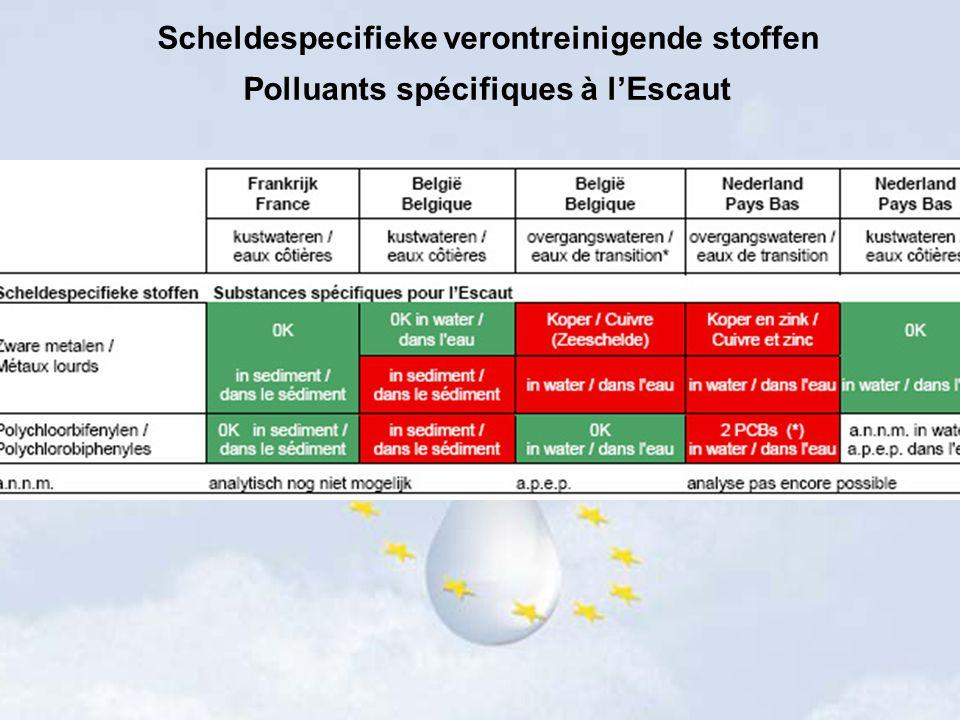 Scheldespecifieke verontreinigende stoffen Polluants spécifiques à lEscaut