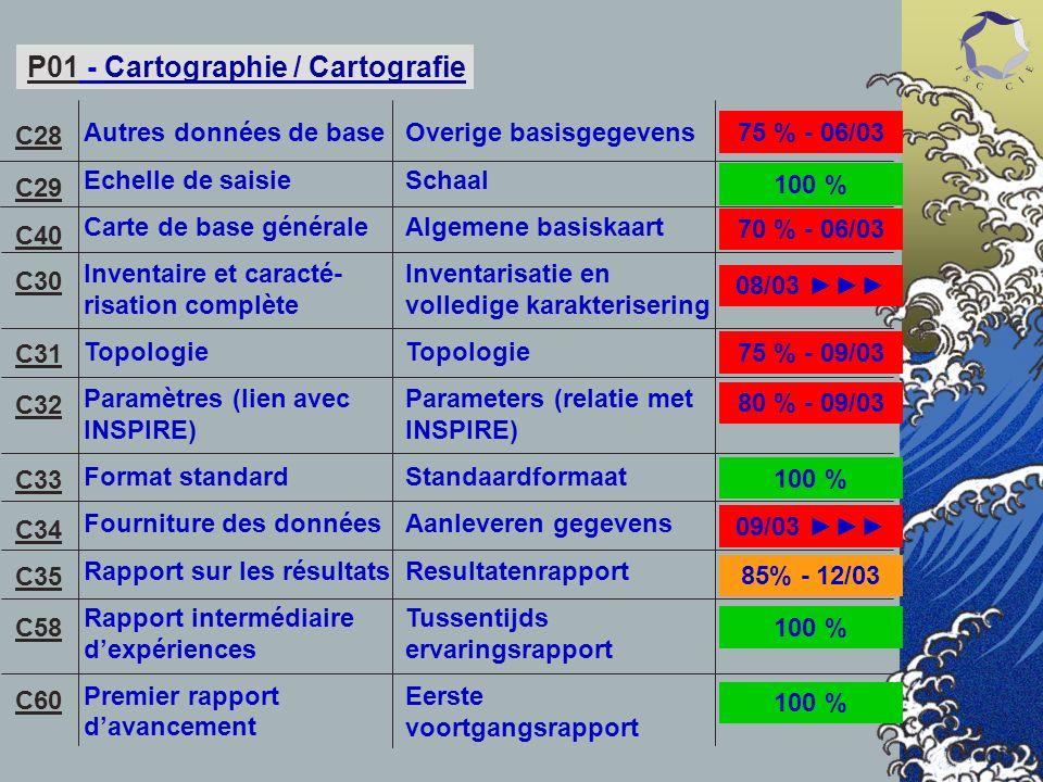 Exemple de produit du P01 / Productvoorbeeld van P01 CARTE GÉNÉRAL DE BASE ALGEMENE BASISKAART