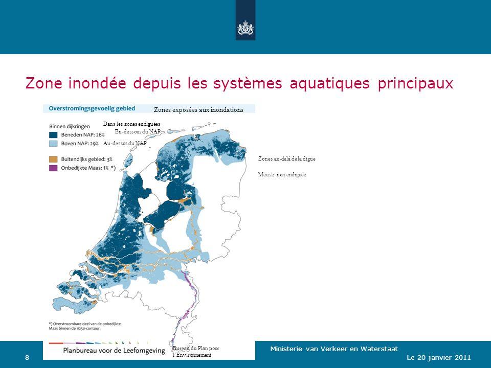 Ministerie van Verkeer en Waterstaat 8Le 20 janvier 2011 Zone inondée depuis les systèmes aquatiques principaux Zones exposées aux inondations Dans les zones endiguées En-dessous du NAP Au-dessus du NAP Zones au-delà de la digue Meuse non endiguée Bureau du Plan pour lEnvironnement