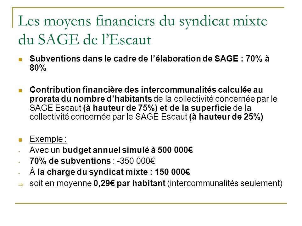 Les moyens financiers du syndicat mixte du SAGE de lEscaut Subventions dans le cadre de lélaboration de SAGE : 70% à 80% Contribution financière des i