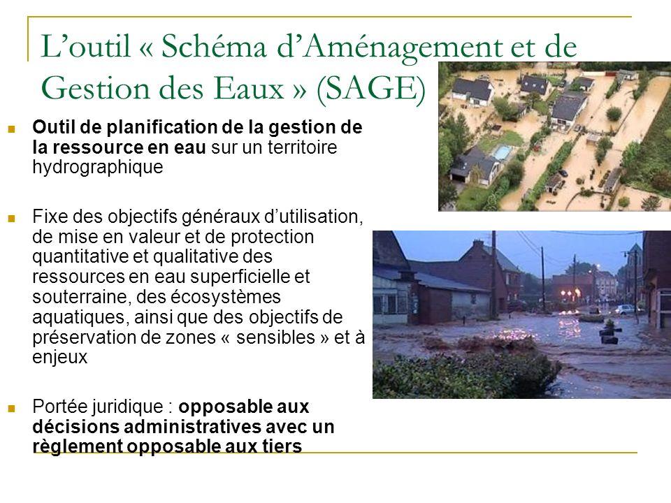 Loutil « Schéma dAménagement et de Gestion des Eaux » (SAGE) Outil de planification de la gestion de la ressource en eau sur un territoire hydrographi