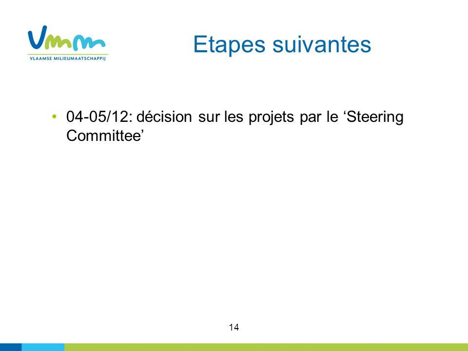 14 Etapes suivantes 04-05/12: décision sur les projets par le Steering Committee