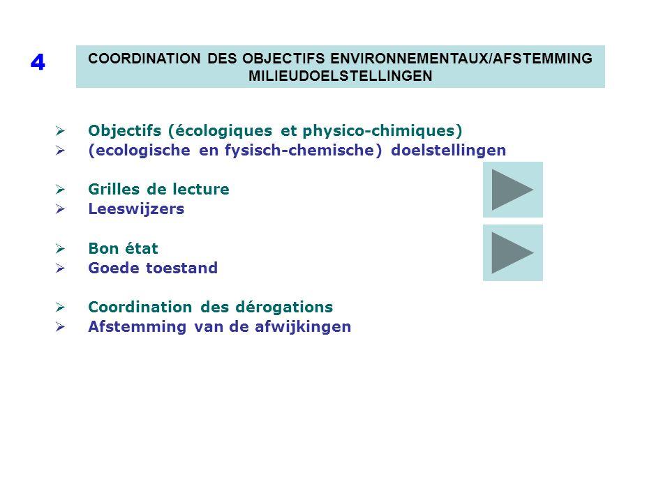 COORDINATION DES OBJECTIFS ENVIRONNEMENTAUX/AFSTEMMING MILIEUDOELSTELLINGEN 4 Objectifs (écologiques et physico-chimiques) (ecologische en fysisch-chemische) doelstellingen Grilles de lecture Leeswijzers Bon état Goede toestand Coordination des dérogations Afstemming van de afwijkingen