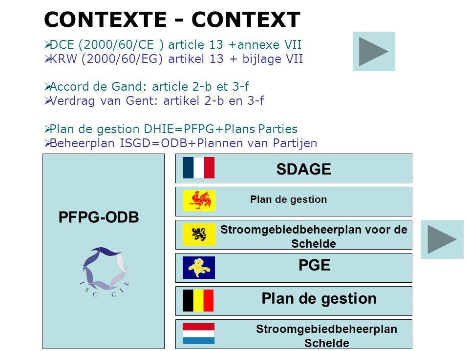 CONTEXTE - CONTEXT DCE (2000/60/CE ) article 13 +annexe VII KRW (2000/60/EG) artikel 13 + bijlage VII Accord de Gand: article 2-b et 3-f Verdrag van G