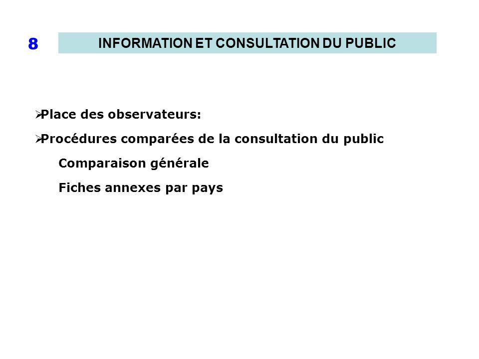 INFORMATION ET CONSULTATION DU PUBLIC 8 Place des observateurs: Procédures comparées de la consultation du public Comparaison générale Fiches annexes par pays
