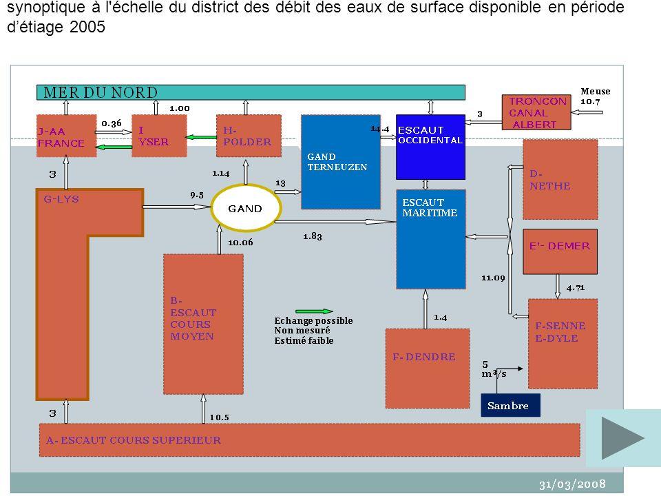 synoptique à l'échelle du district des débit des eaux de surface disponible en période détiage 2005