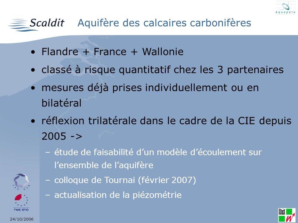 24/10/2006 Carte piézométrique de la nappe des calcaires carbonifères - octobre 2006