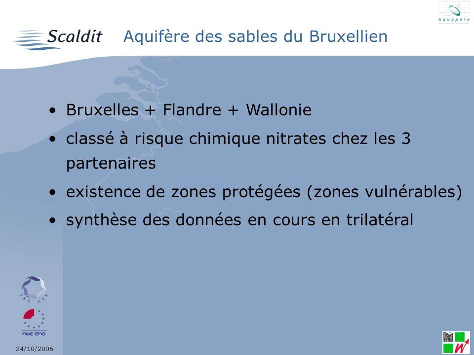 24/10/2006 Les calcaires du Carbonifère: un réservoir à apprivoiser…