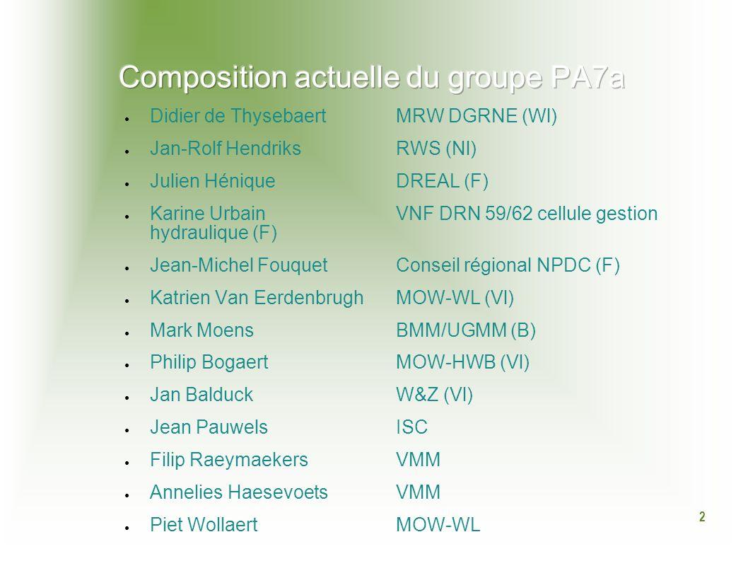 2 Didier de Thysebaert MRW DGRNE (Wl) Jan-Rolf HendriksRWS (Nl) Julien HéniqueDREAL (F) Karine UrbainVNF DRN 59/62 cellule gestion hydraulique (F) Jea