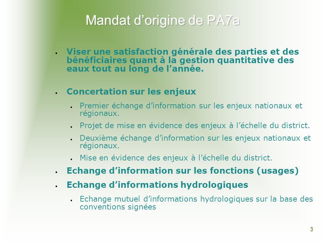 4 Une synthèse de la gestion des étiages par chaque délégation Des fiches sur les cours deau transfrontaliers Des conventions déchange de données pour les stations de mesure hydrométriques