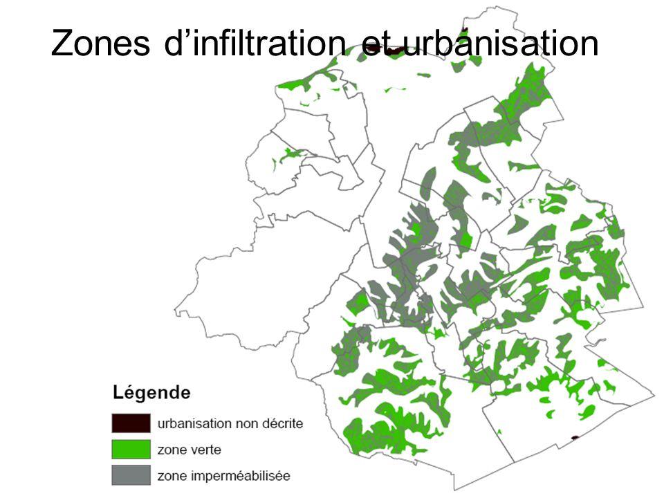 Zones dinfiltration et urbanisation
