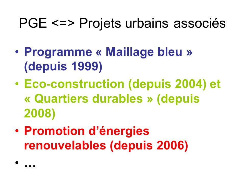 PGE Projets urbains associés Programme « Maillage bleu » (depuis 1999) Eco-construction (depuis 2004) et « Quartiers durables » (depuis 2008) Promotio