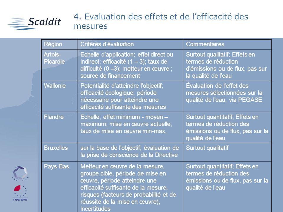 4. Evaluation des effets et de lefficacité des mesures RégionCritères dévaluationCommentaires Artois- Picardie Echelle dapplication; effet direct ou i