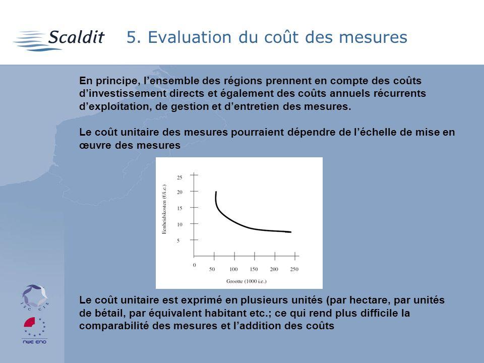 5. Evaluation du coût des mesures En principe, lensemble des régions prennent en compte des coûts dinvestissement directs et également des coûts annue