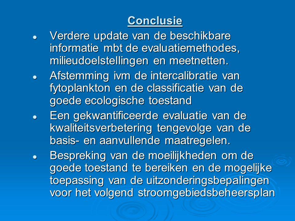 Conclusie Verdere update van de beschikbare informatie mbt de evaluatiemethodes, milieudoelstellingen en meetnetten.