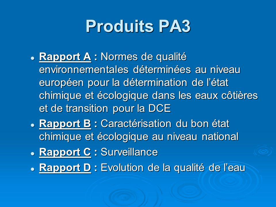 Produits PA3 Rapport A : Normes de qualité environnementales déterminées au niveau européen pour la détermination de létat chimique et écologique dans les eaux côtières et de transition pour la DCE Rapport A : Normes de qualité environnementales déterminées au niveau européen pour la détermination de létat chimique et écologique dans les eaux côtières et de transition pour la DCE Rapport B : Caractérisation du bon état chimique et écologique au niveau national Rapport B : Caractérisation du bon état chimique et écologique au niveau national Rapport C : Surveillance Rapport C : Surveillance Rapport D : Evolution de la qualité de leau Rapport D : Evolution de la qualité de leau