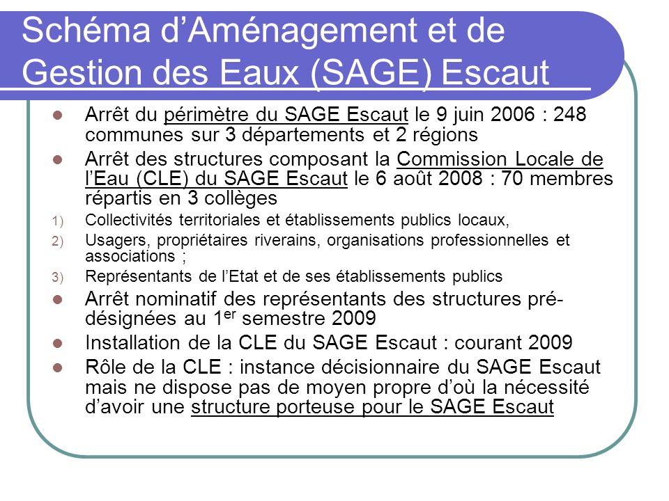 Arrêt du périmètre du SAGE Escaut le 9 juin 2006 : 248 communes sur 3 départements et 2 régions Arrêt des structures composant la Commission Locale de