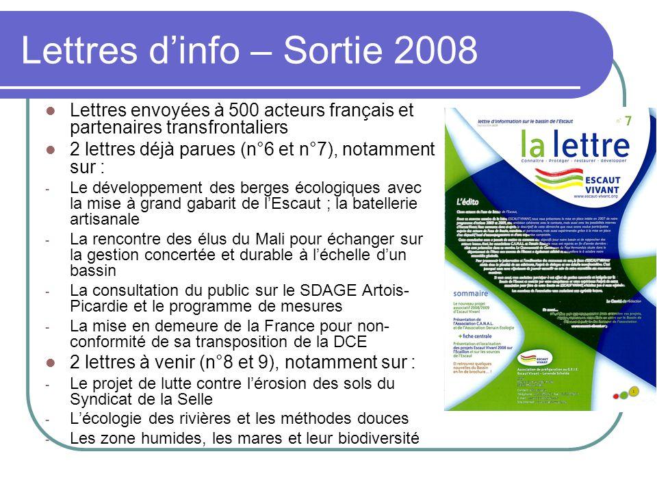 Lettres dinfo – Sortie 2008 Lettres envoyées à 500 acteurs français et partenaires transfrontaliers 2 lettres déjà parues (n°6 et n°7), notamment sur