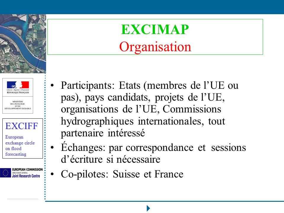 EXCIFF European exchange circle on flood forecasting EXCIMAP Point de contact : Frédérique Martini – MEDD Frederique.martini@ecologie.gouv.fr