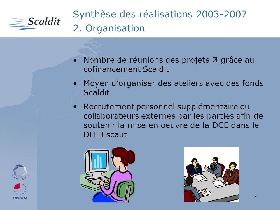 5 Synthèse des réalisations 2003-2007 2.