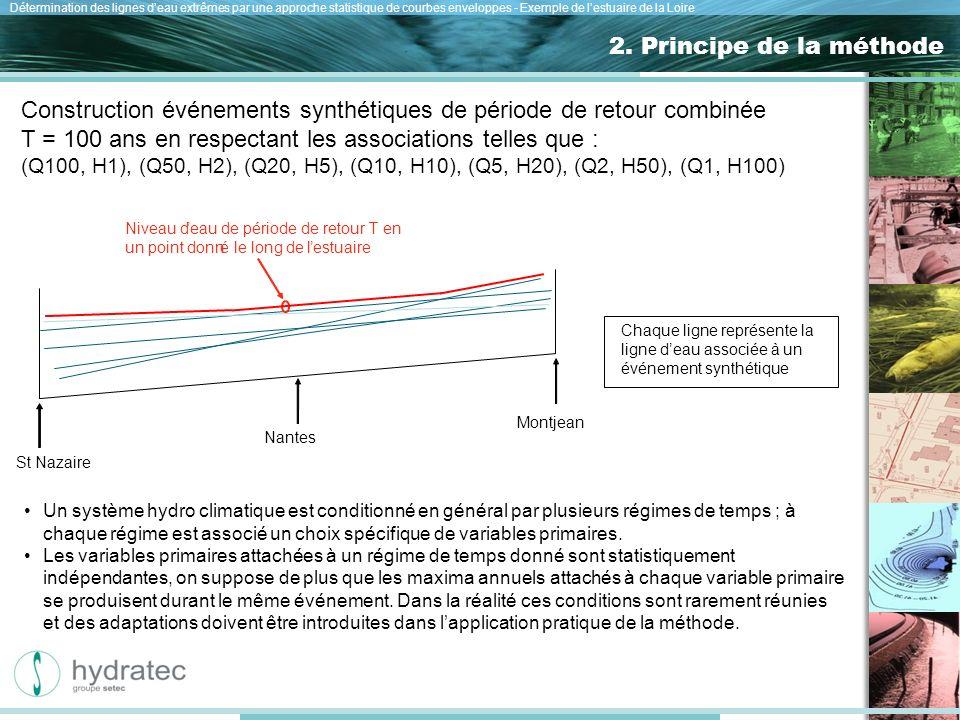 Nos atouts Détermination des lignes deau extrêmes par une approche statistique de courbes enveloppes - Exemple de lestuaire de la Loire 2.