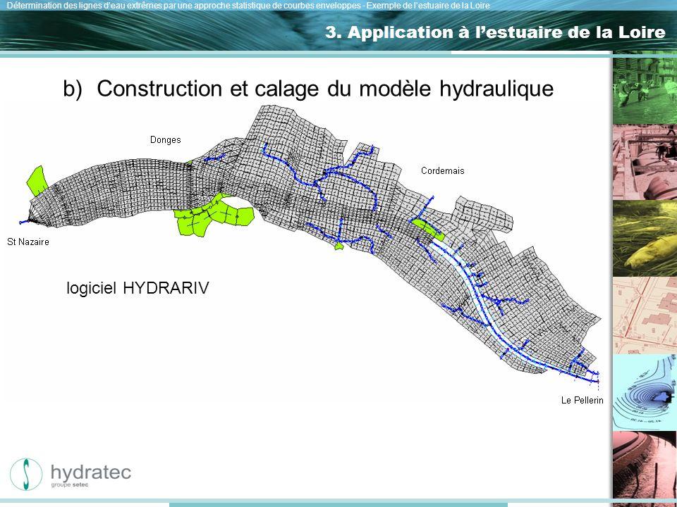 Nos atouts Détermination des lignes deau extrêmes par une approche statistique de courbes enveloppes - Exemple de lestuaire de la Loire 3.
