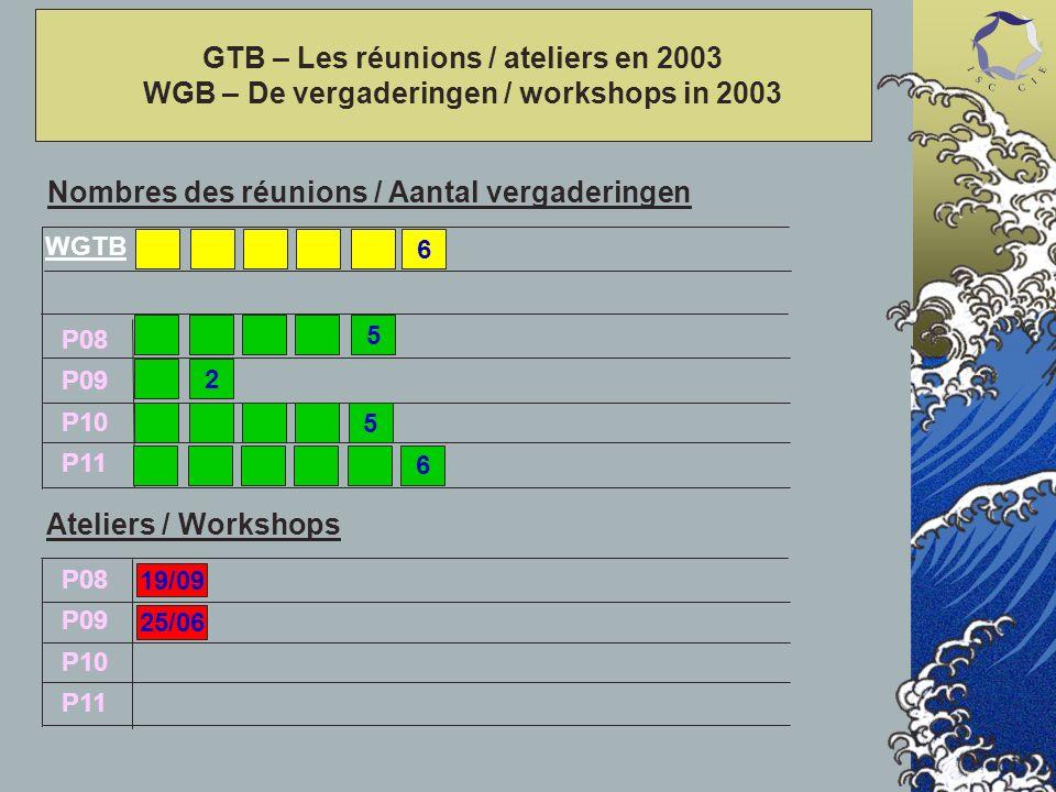 GTB – Les réunions / ateliers en 2003 WGB – De vergaderingen / workshops in 2003 P08 P09 P10 P11 P08 P09 P10 P11 Nombres des réunions / Aantal vergaderingen Ateliers / Workshops 5 5 6 2 19/09 25/06 WGTB 6